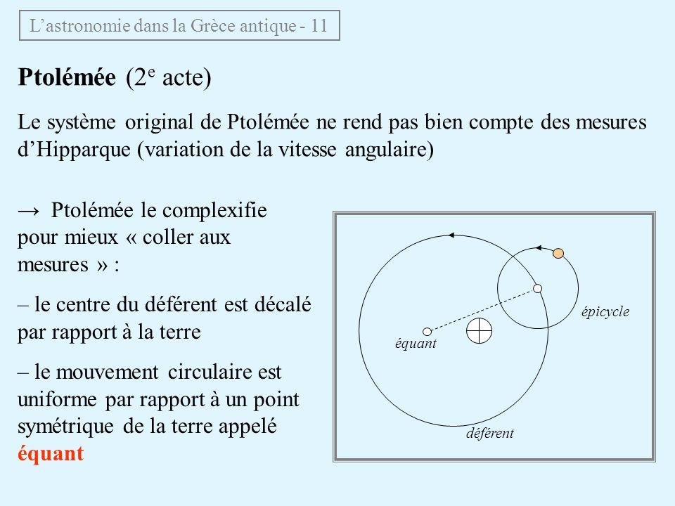 Ptolémée (2 e acte) Le système original de Ptolémée ne rend pas bien compte des mesures dHipparque (variation de la vitesse angulaire) Ptolémée le com