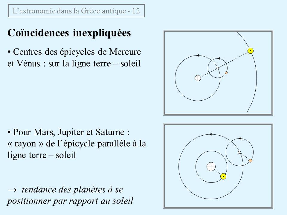 Coïncidences inexpliquées Centres des épicycles de Mercure et Vénus : sur la ligne terre – soleil Pour Mars, Jupiter et Saturne : « rayon » de lépicyc
