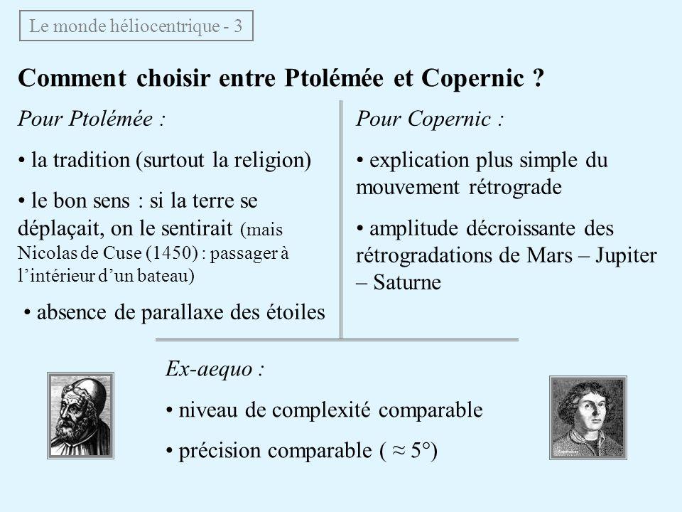 Comment choisir entre Ptolémée et Copernic ? Le monde héliocentrique - 3 Pour Ptolémée : la tradition (surtout la religion) le bon sens : si la terre