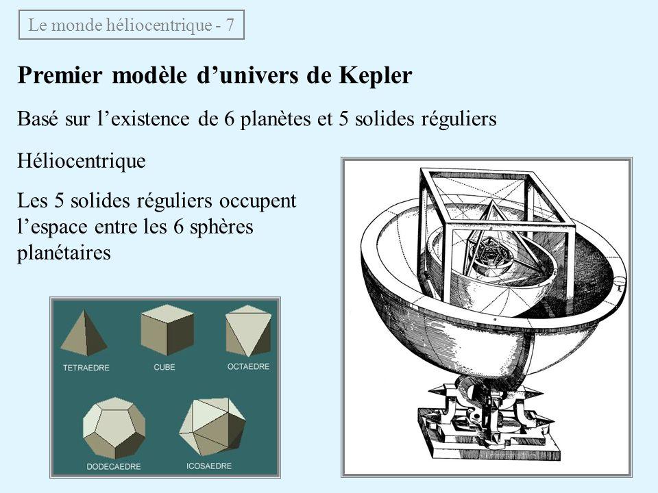Héliocentrique Les 5 solides réguliers occupent lespace entre les 6 sphères planétaires Le monde héliocentrique - 7 Premier modèle dunivers de Kepler