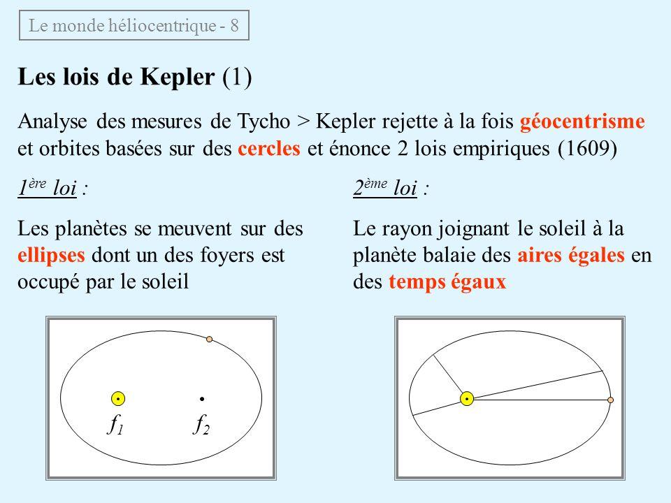 1 ère loi : Les planètes se meuvent sur des ellipses dont un des foyers est occupé par le soleil Le monde héliocentrique - 8 Les lois de Kepler (1) An