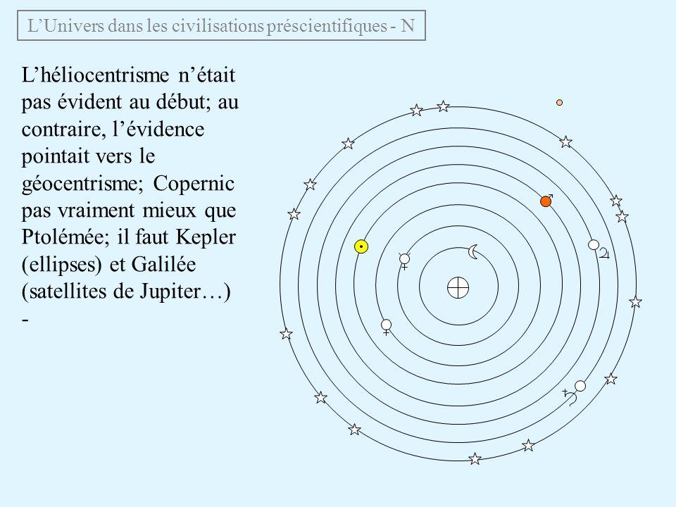 Lhéliocentrisme nétait pas évident au début; au contraire, lévidence pointait vers le géocentrisme; Copernic pas vraiment mieux que Ptolémée; il faut
