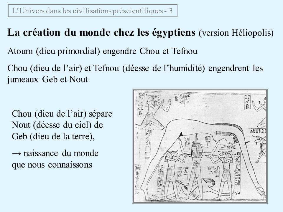 La création du monde chez les égyptiens (version Héliopolis) Atoum (dieu primordial) engendre Chou et Tefnou Chou (dieu de lair) et Tefnou (déesse de