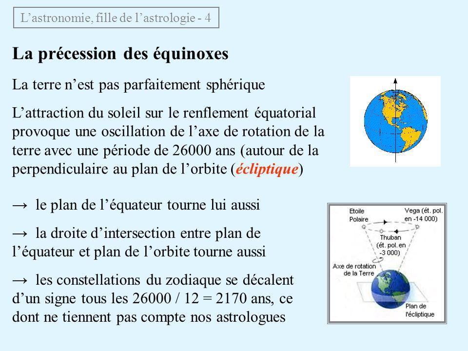 La précession des équinoxes La terre nest pas parfaitement sphérique Lattraction du soleil sur le renflement équatorial provoque une oscillation de la