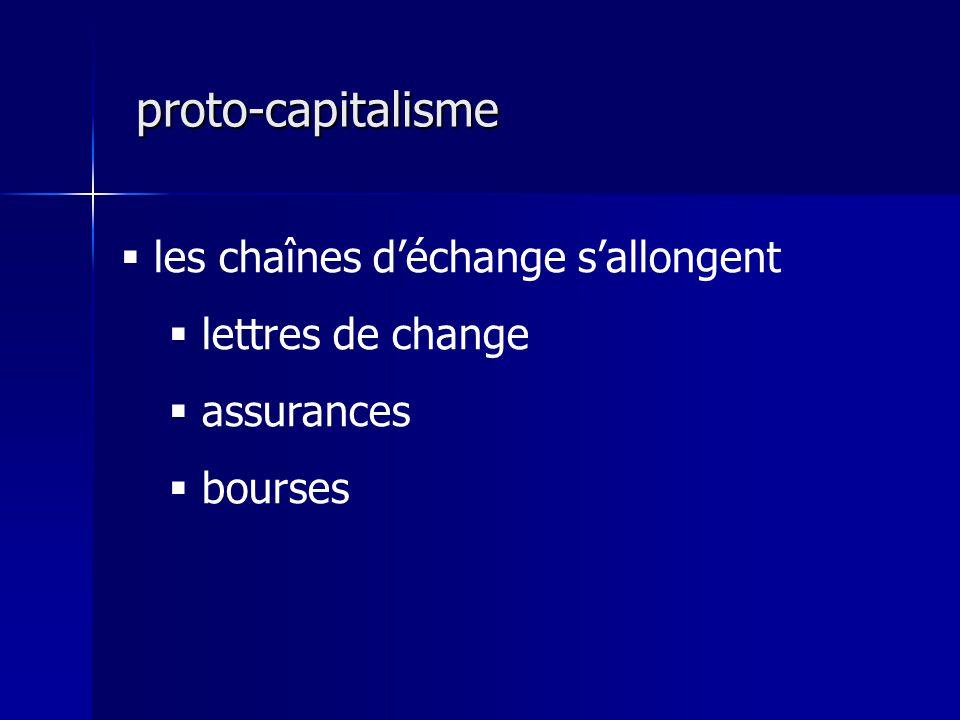 les chaînes déchange sallongent lettres de change assurances bourses proto-capitalisme proto-capitalisme
