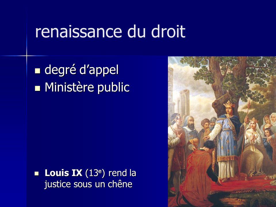 degré dappel degré dappel Ministère public Ministère public Louis IX (13 e ) rend la justice sous un chêne Louis IX (13 e ) rend la justice sous un ch