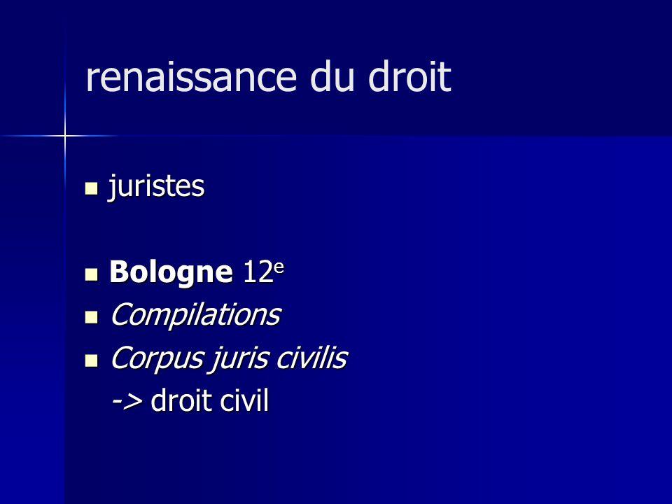juristes juristes Bologne 12 e Bologne 12 e Compilations Compilations Corpus juris civilis Corpus juris civilis -> droit civil renaissance du droit