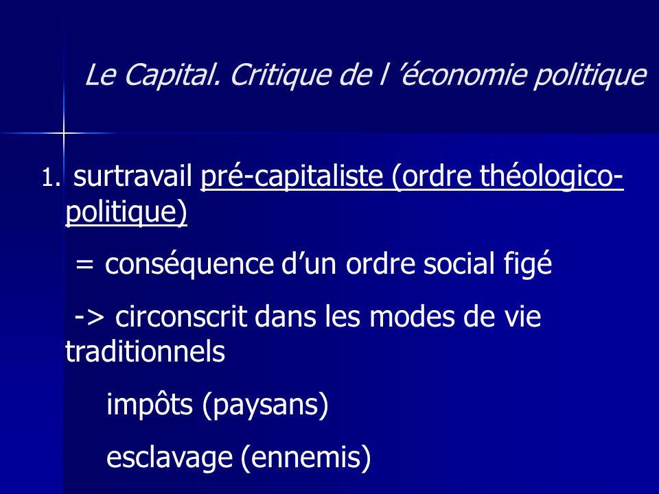 1. surtravail pré-capitaliste (ordre théologico- politique) = conséquence dun ordre social figé -> circonscrit dans les modes de vie traditionnels imp