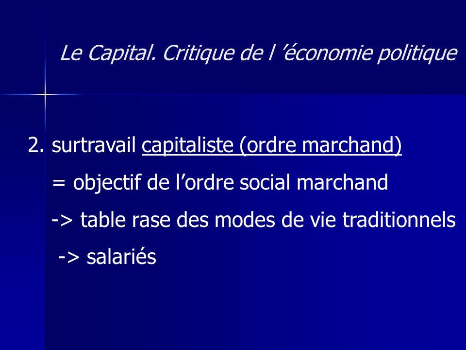 2. surtravail capitaliste (ordre marchand) = objectif de lordre social marchand -> table rase des modes de vie traditionnels -> salariés Le Capital. C
