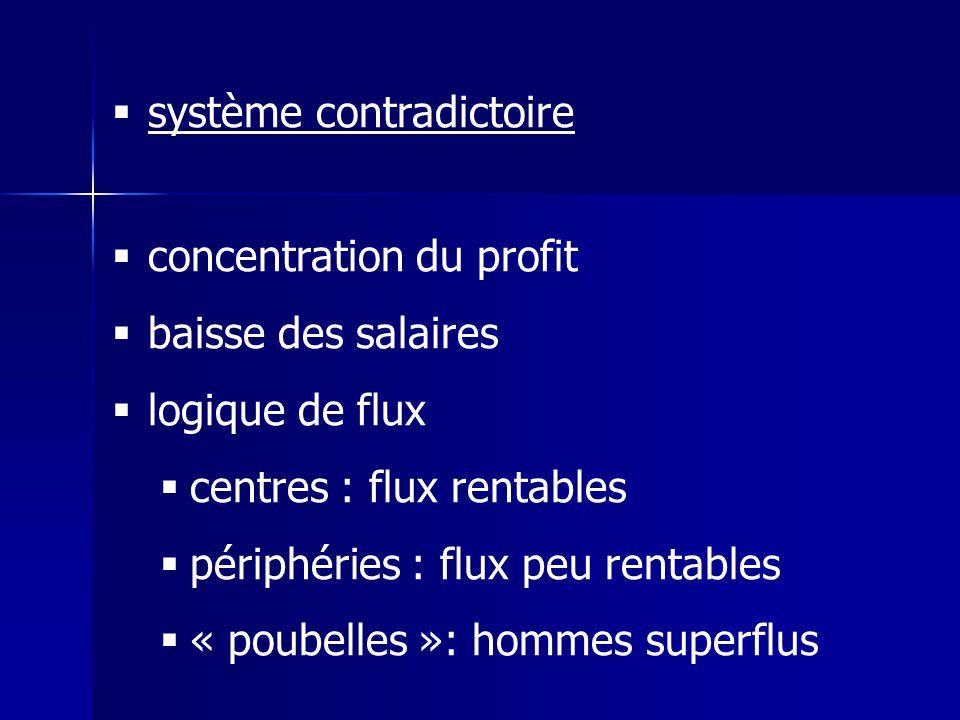 système contradictoire concentration du profit baisse des salaires logique de flux centres : flux rentables périphéries : flux peu rentables « poubelles »: hommes superflus