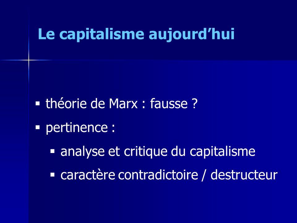 théorie de Marx : fausse .