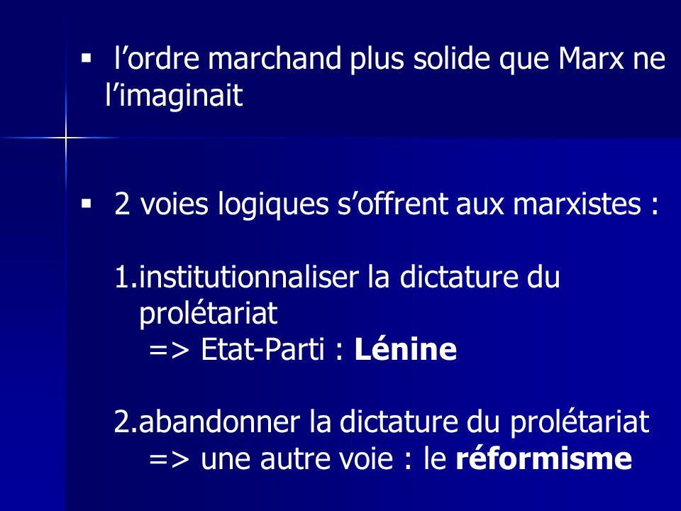 lordre marchand plus solide que Marx ne limaginait 2 voies logiques soffrent aux marxistes : 1.institutionnaliser la dictature du prolétariat => Etat-Parti : Lénine 2.abandonner la dictature du prolétariat => une autre voie : le réformisme