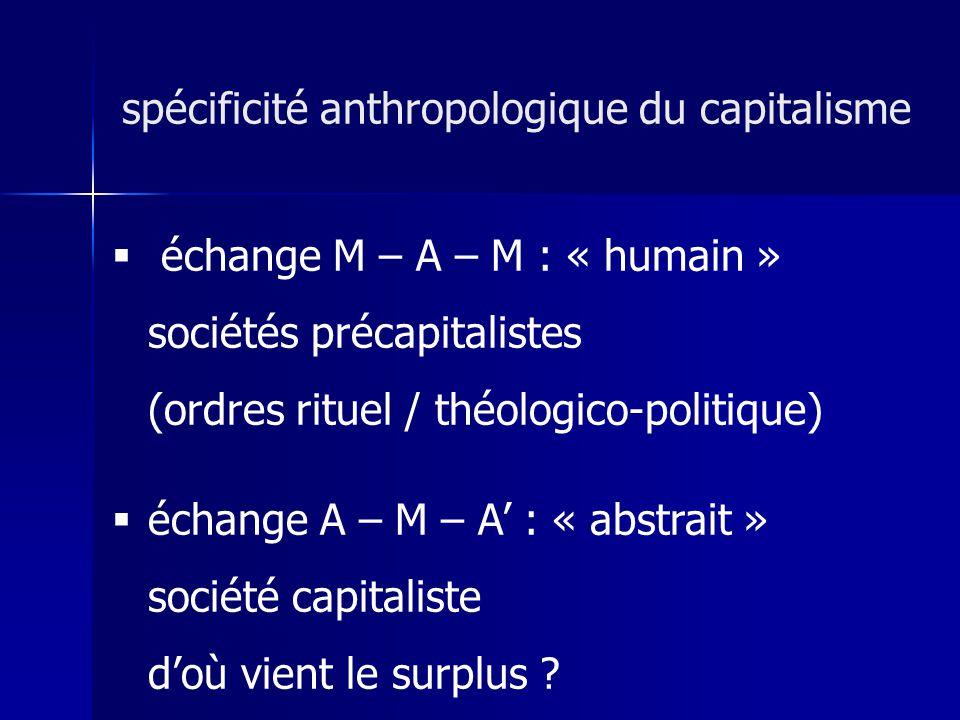 échange M – A – M : « humain » sociétés précapitalistes (ordres rituel / théologico-politique) échange A – M – A : « abstrait » société capitaliste doù vient le surplus .