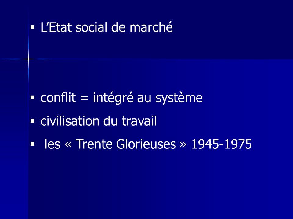 LEtat social de marché conflit = intégré au système civilisation du travail les « Trente Glorieuses » 1945-1975