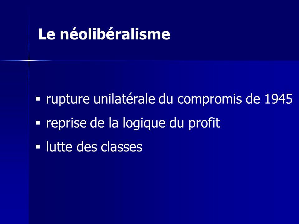 rupture unilatérale du compromis de 1945 reprise de la logique du profit lutte des classes Le néolibéralisme