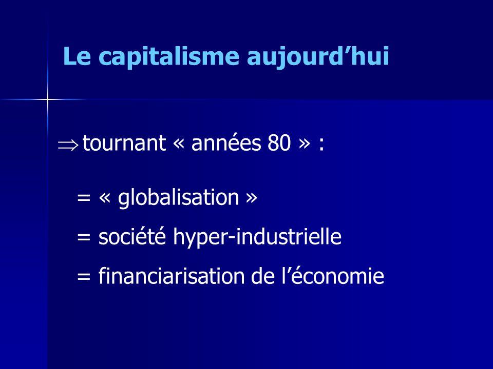 tournant « années 80 » : = « globalisation » = société hyper-industrielle = financiarisation de léconomie Le capitalisme aujourdhui