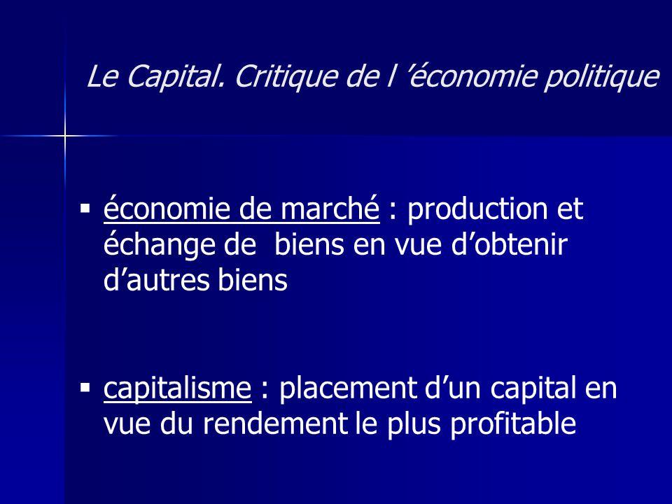 économie de marché : production et échange de biens en vue dobtenir dautres biens capitalisme : placement dun capital en vue du rendement le plus profitable Le Capital.