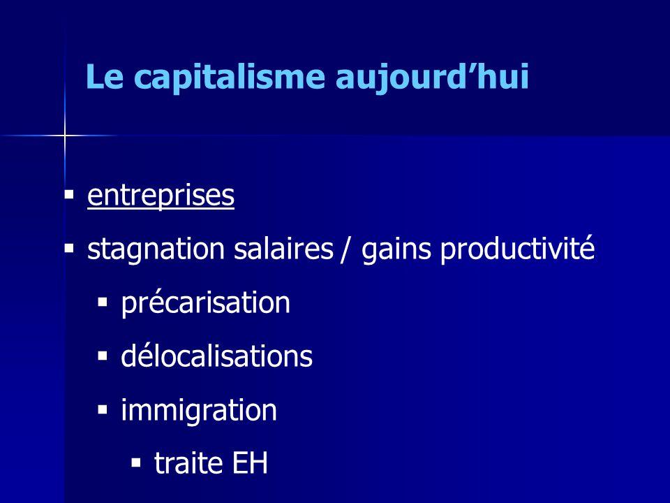 entreprises stagnation salaires / gains productivité précarisation délocalisations immigration traite EH Le capitalisme aujourdhui