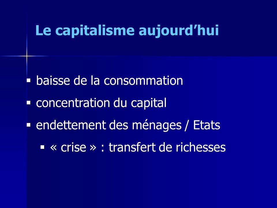 baisse de la consommation concentration du capital endettement des ménages / Etats « crise » : transfert de richesses Le capitalisme aujourdhui