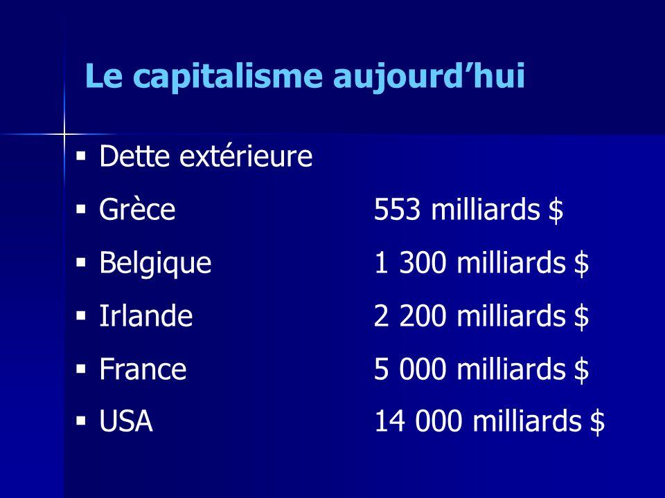 Dette extérieure Grèce553 milliards $ Belgique1 300 milliards $ Irlande2 200 milliards $ France5 000 milliards $ USA14 000 milliards $ Le capitalisme aujourdhui