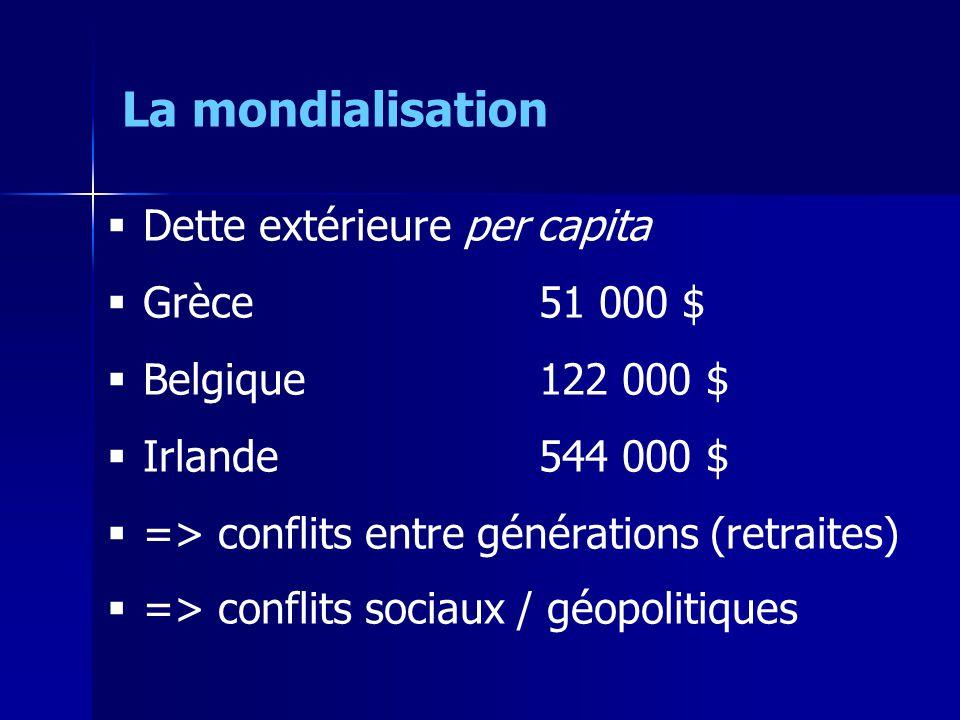 Dette extérieure per capita Grèce51 000 $ Belgique122 000 $ Irlande544 000 $ => conflits entre générations (retraites) => conflits sociaux / géopolitiques La mondialisation
