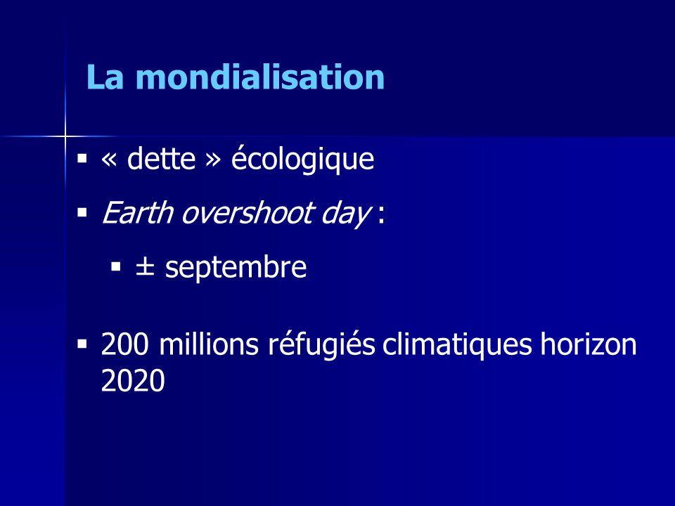 « dette » écologique Earth overshoot day : ± septembre 200 millions réfugiés climatiques horizon 2020 La mondialisation