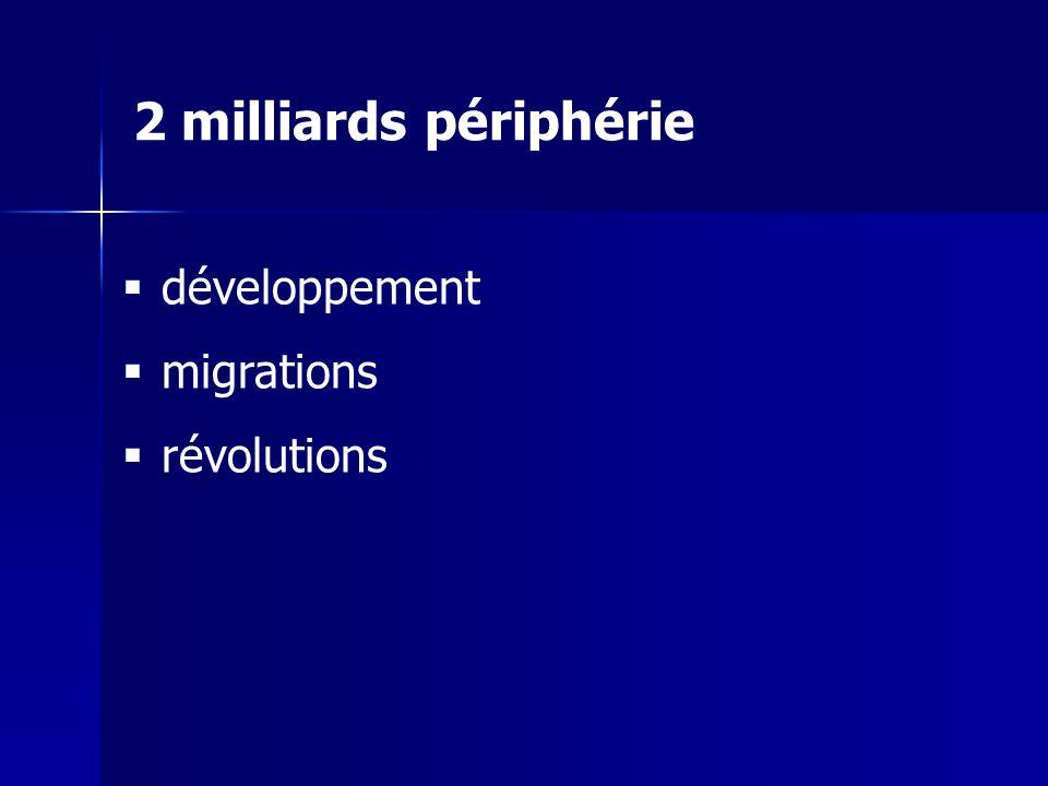 développement migrations révolutions 2 milliards périphérie