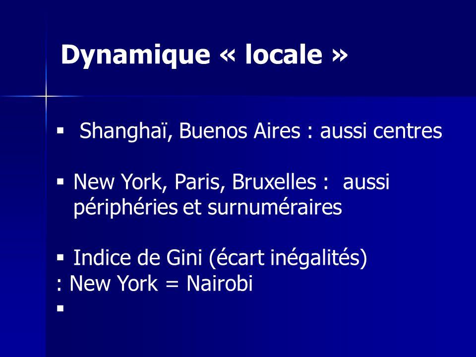 Shanghaï, Buenos Aires : aussi centres New York, Paris, Bruxelles : aussi périphéries et surnuméraires Indice de Gini (écart inégalités) : New York = Nairobi Dynamique « locale »