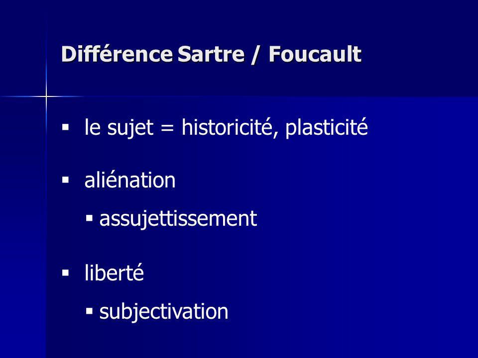 le sujet = historicité, plasticité aliénation assujettissement liberté subjectivation Différence Sartre / Foucault