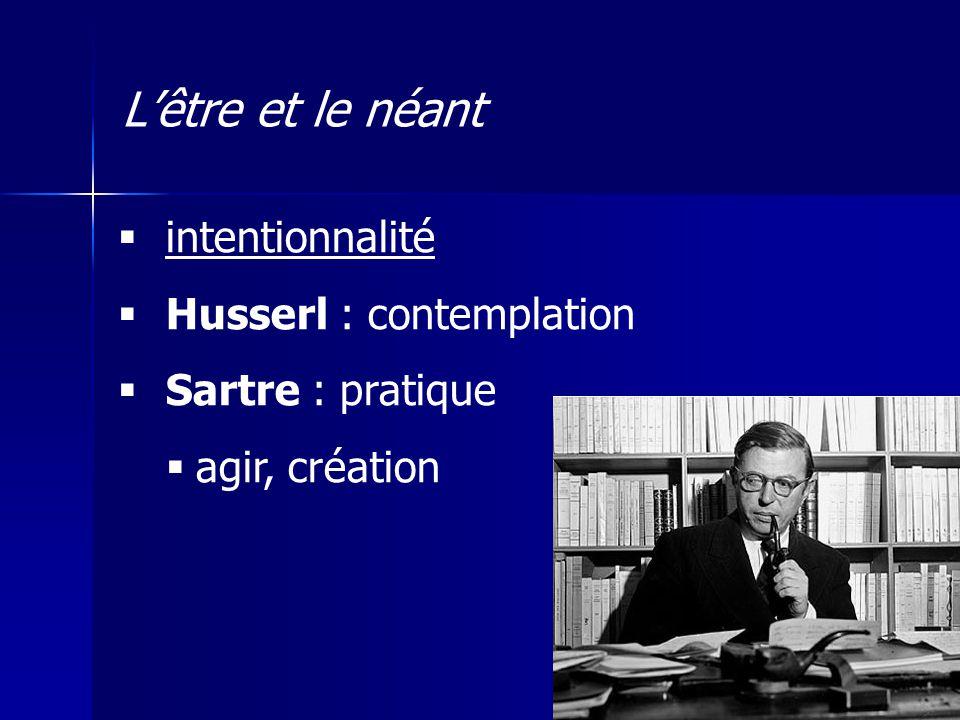 intentionnalité Husserl : contemplation Sartre : pratique agir, création Lêtre et le néant