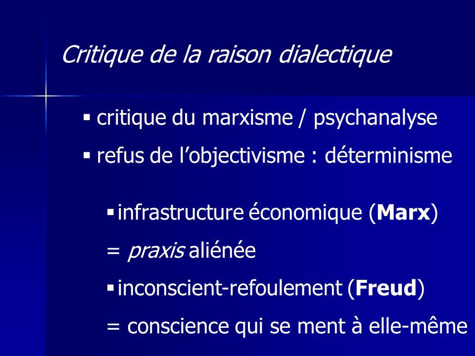 critique du marxisme / psychanalyse refus de lobjectivisme : déterminisme infrastructure économique (Marx) = praxis aliénée inconscient-refoulement (F