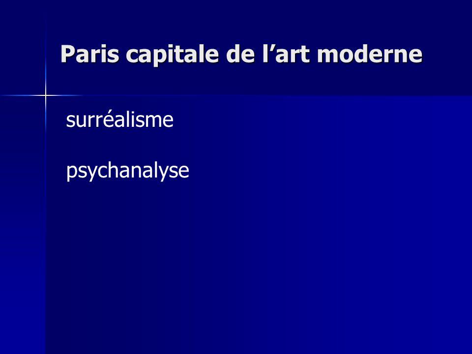 surréalisme psychanalyse