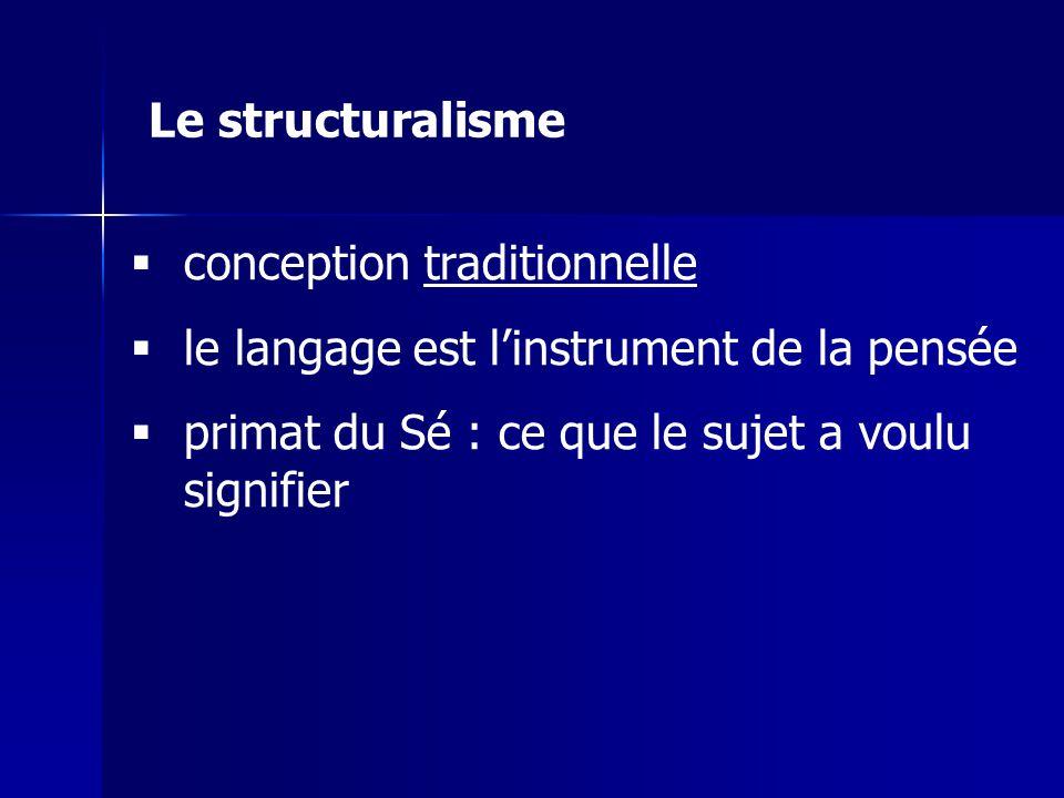 conception traditionnelle le langage est linstrument de la pensée primat du Sé : ce que le sujet a voulu signifier Le structuralisme