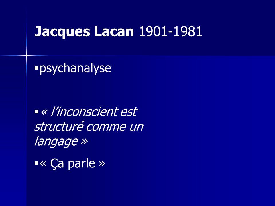 psychanalyse « linconscient est structuré comme un langage » « Ça parle » Jacques Lacan 1901-1981