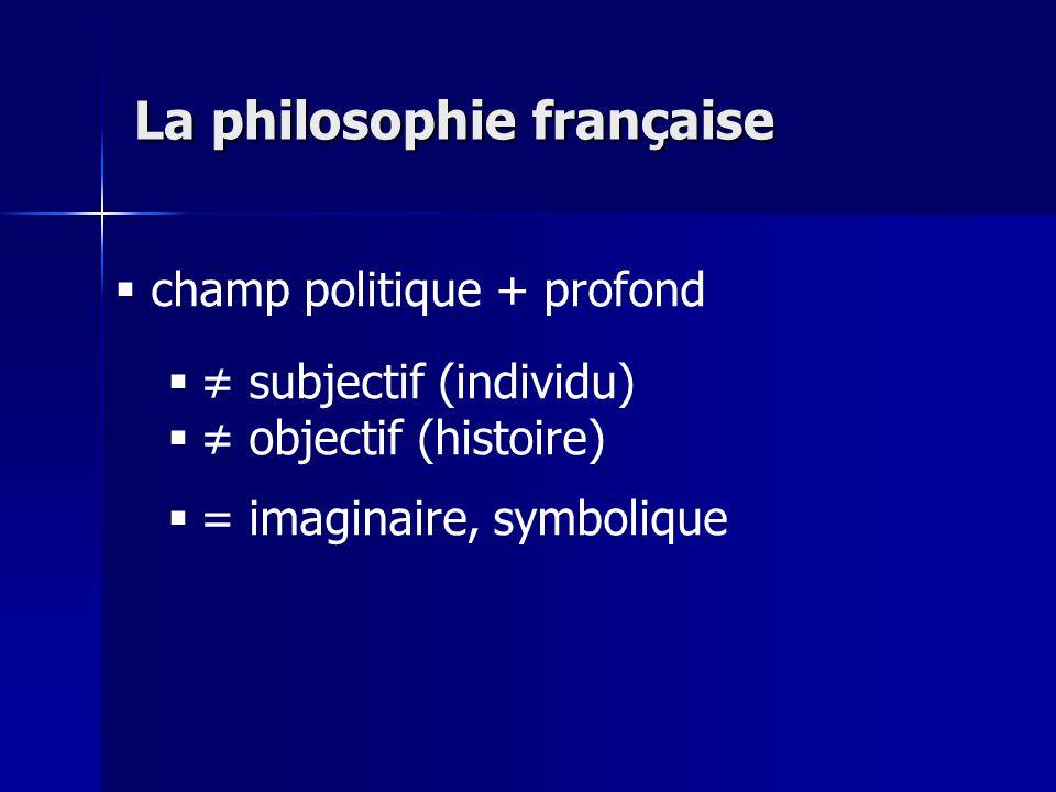 champ politique + profond subjectif (individu) objectif (histoire) = imaginaire, symbolique La philosophie française