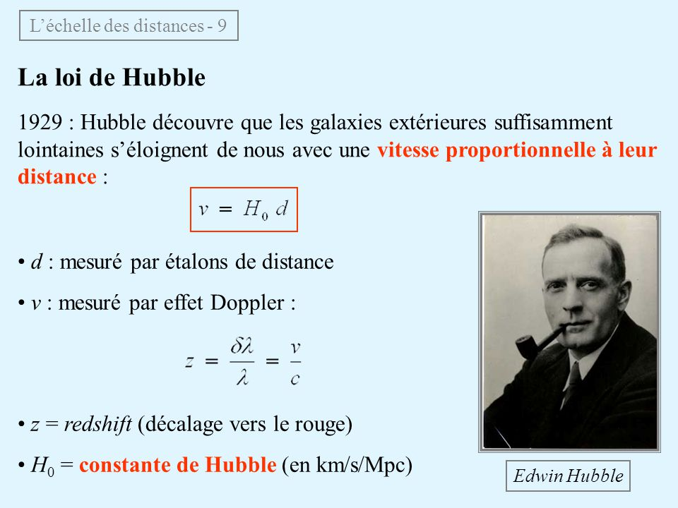La loi de Hubble 1929 : Hubble découvre que les galaxies extérieures suffisamment lointaines séloignent de nous avec une vitesse proportionnelle à leu