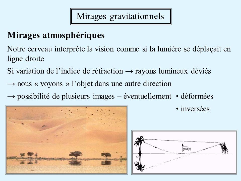 Mirages gravitationnels Mirages atmosphériques Notre cerveau interprète la vision comme si la lumière se déplaçait en ligne droite Si variation de lindice de réfraction rayons lumineux déviés nous « voyons » lobjet dans une autre direction possibilité de plusieurs images – éventuellement déformées inversées