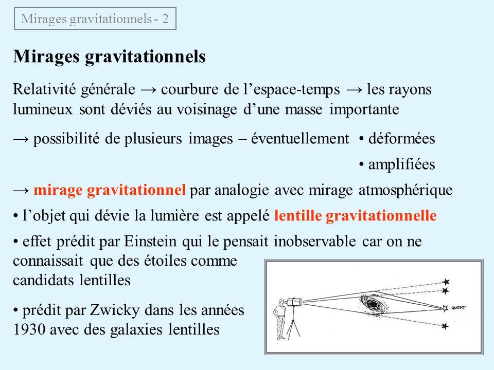 Mirages gravitationnels Relativité générale courbure de lespace-temps les rayons lumineux sont déviés au voisinage dune masse importante possibilité de plusieurs images – éventuellement déformées amplifiées mirage gravitationnel par analogie avec mirage atmosphérique lobjet qui dévie la lumière est appelé lentille gravitationnelle effet prédit par Einstein qui le pensait inobservable car on ne Mirages gravitationnels - 2 connaissait que des étoiles comme candidats lentilles prédit par Zwicky dans les années 1930 avec des galaxies lentilles