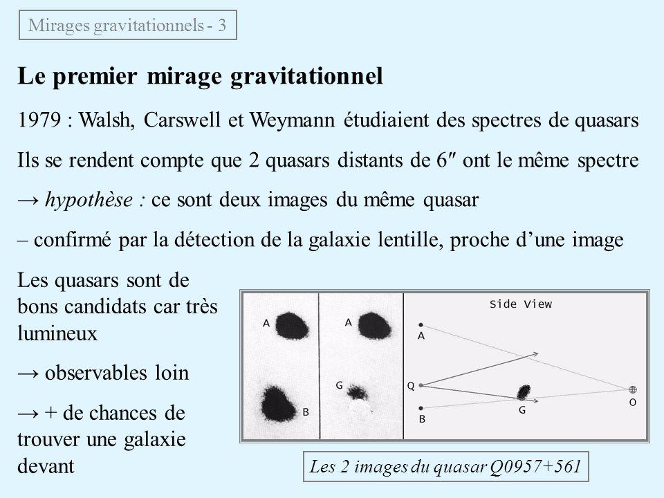 Le premier mirage gravitationnel 1979 : Walsh, Carswell et Weymann étudiaient des spectres de quasars Ils se rendent compte que 2 quasars distants de 6 ont le même spectre hypothèse : ce sont deux images du même quasar – confirmé par la détection de la galaxie lentille, proche dune image Mirages gravitationnels - 3 Les quasars sont de bons candidats car très lumineux observables loin + de chances de trouver une galaxie devant Les 2 images du quasar Q0957+561