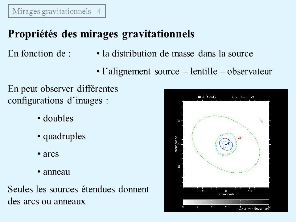 Propriétés des mirages gravitationnels En fonction de : la distribution de masse dans la source lalignement source – lentille – observateur Mirages gr