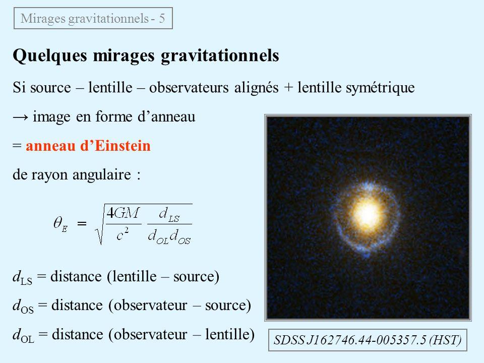 Quelques mirages gravitationnels Si source – lentille – observateurs alignés + lentille symétrique Mirages gravitationnels - 5 image en forme danneau = anneau dEinstein de rayon angulaire : d LS = distance (lentille – source) d OS = distance (observateur – source) d OL = distance (observateur – lentille) SDSS J162746.44-005357.5 (HST)
