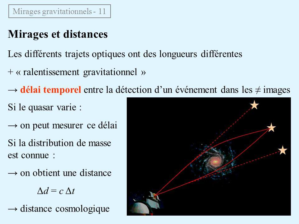 Mirages et distances Les différents trajets optiques ont des longueurs différentes + « ralentissement gravitationnel » délai temporel entre la détection dun événement dans les images Mirages gravitationnels - 11 Si le quasar varie : on peut mesurer ce délai Si la distribution de masse est connue : on obtient une distance Δd = c Δt distance cosmologique