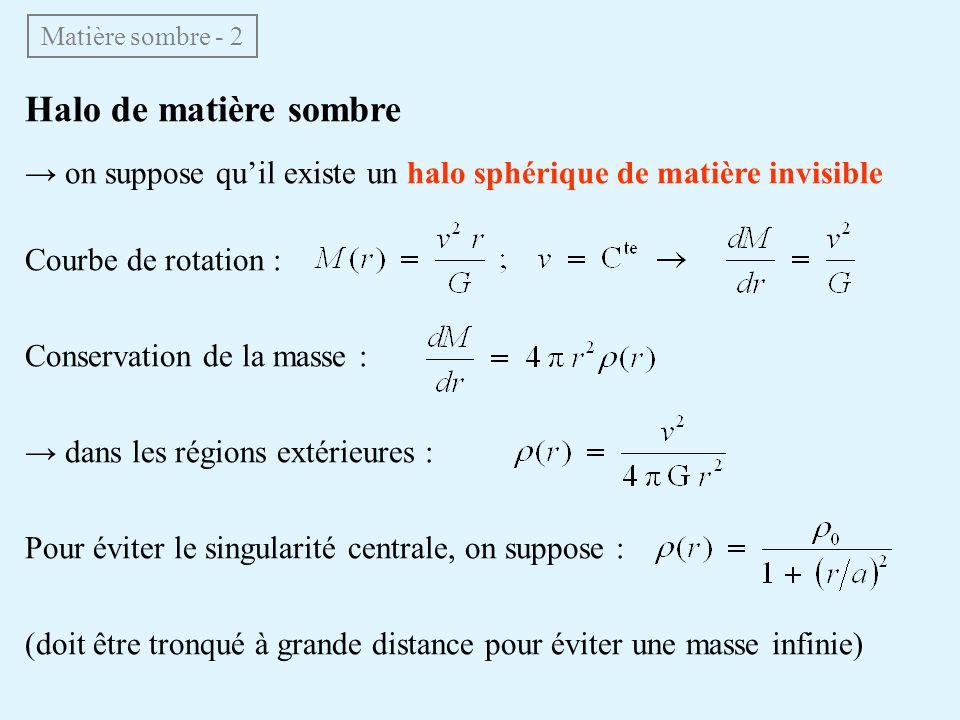 Halo de matière sombre on suppose quil existe un halo sphérique de matière invisible Courbe de rotation : Conservation de la masse : dans les régions extérieures : Pour éviter le singularité centrale, on suppose : (doit être tronqué à grande distance pour éviter une masse infinie) Matière sombre - 2