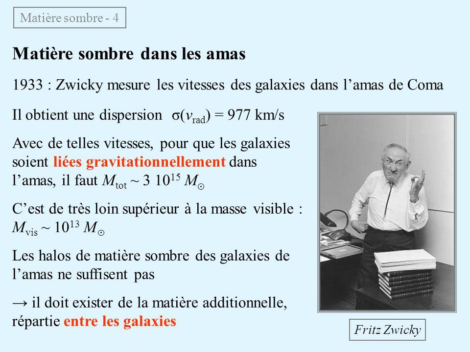 Matière sombre dans les amas 1933 : Zwicky mesure les vitesses des galaxies dans lamas de Coma Matière sombre - 4 Il obtient une dispersion σ(v rad ) = 977 km/s Avec de telles vitesses, pour que les galaxies soient liées gravitationnellement dans lamas, il faut M tot ~ 3 10 15 M Cest de très loin supérieur à la masse visible : M vis ~ 10 13 M Les halos de matière sombre des galaxies de lamas ne suffisent pas il doit exister de la matière additionnelle, répartie entre les galaxies Fritz Zwicky