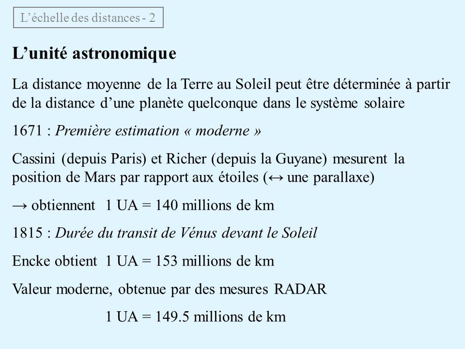Lunité astronomique La distance moyenne de la Terre au Soleil peut être déterminée à partir de la distance dune planète quelconque dans le système solaire 1671 : Première estimation « moderne » Cassini (depuis Paris) et Richer (depuis la Guyane) mesurent la position de Mars par rapport aux étoiles ( une parallaxe) obtiennent 1 UA = 140 millions de km 1815 : Durée du transit de Vénus devant le Soleil Encke obtient 1 UA = 153 millions de km Valeur moderne, obtenue par des mesures RADAR 1 UA = 149.5 millions de km Léchelle des distances - 2