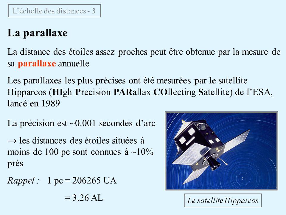 La parallaxe La distance des étoiles assez proches peut être obtenue par la mesure de sa parallaxe annuelle Les parallaxes les plus précises ont été mesurées par le satellite Hipparcos (HIgh Precision PARallax COllecting Satellite) de lESA, lancé en 1989 La précision est ~0.001 secondes darc les distances des étoiles situées à moins de 100 pc sont connues à ~10% près Rappel : 1 pc= 206265 UA = 3.26 AL Léchelle des distances - 3 Le satellite Hipparcos