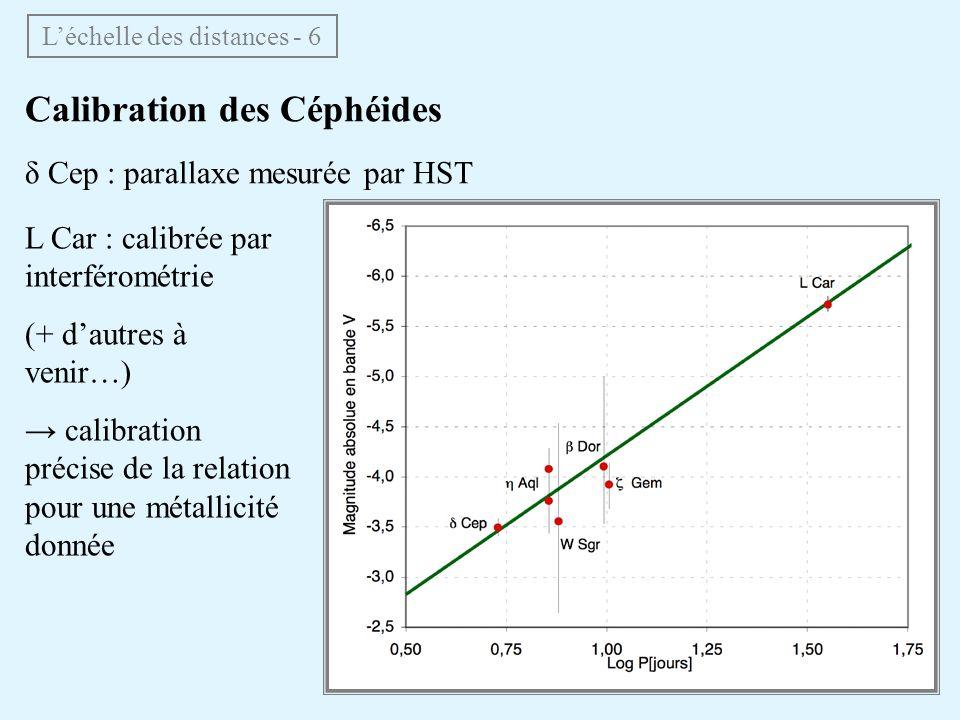 Calibration des Céphéides δ Cep : parallaxe mesurée par HST L Car : calibrée par interférométrie (+ dautres à venir…) calibration précise de la relation pour une métallicité donnée Léchelle des distances - 6