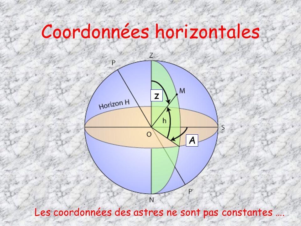 Coordonnées horizontales A z Les coordonnées des astres ne sont pas constantes ….