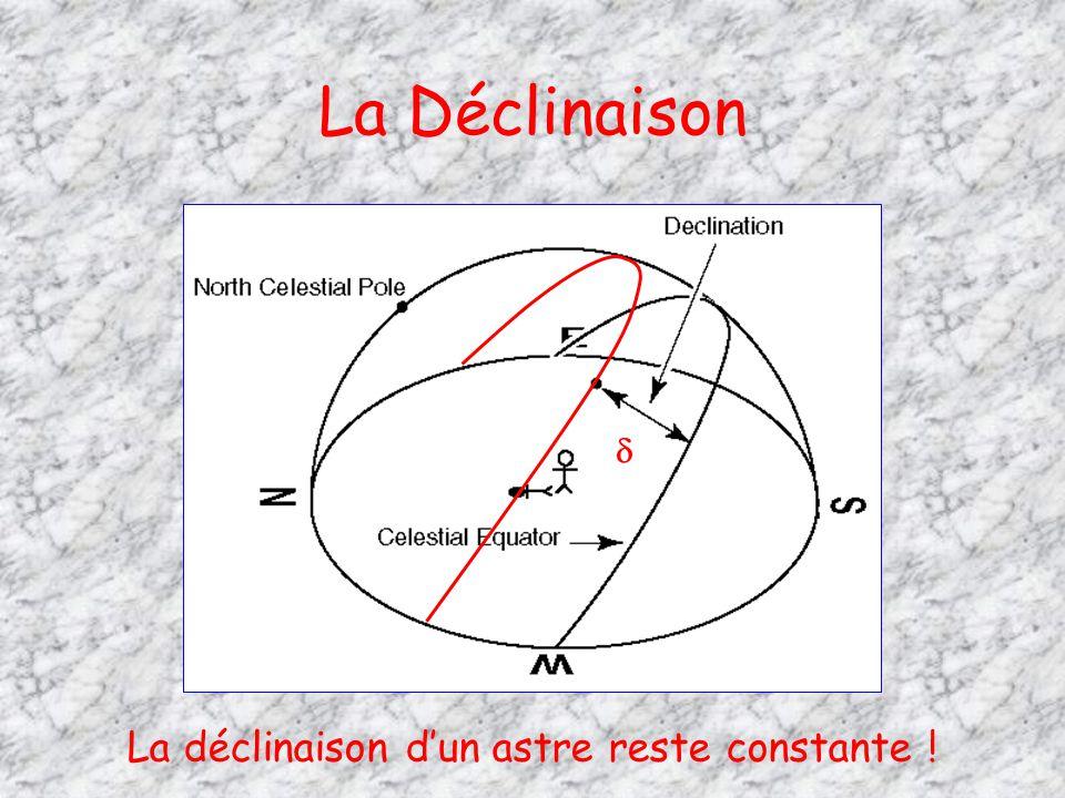 La Déclinaison La déclinaison dun astre reste constante !