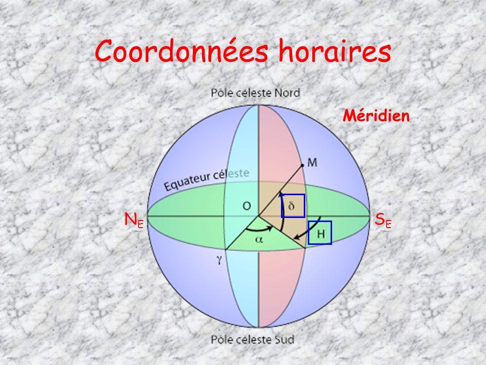 Coordonnées horaires Méridien NENE SESE
